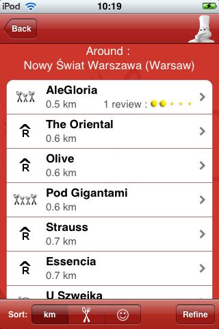 Czerwony Przewodnik Michelin w iPhone - Nowy Swiat Warszawa